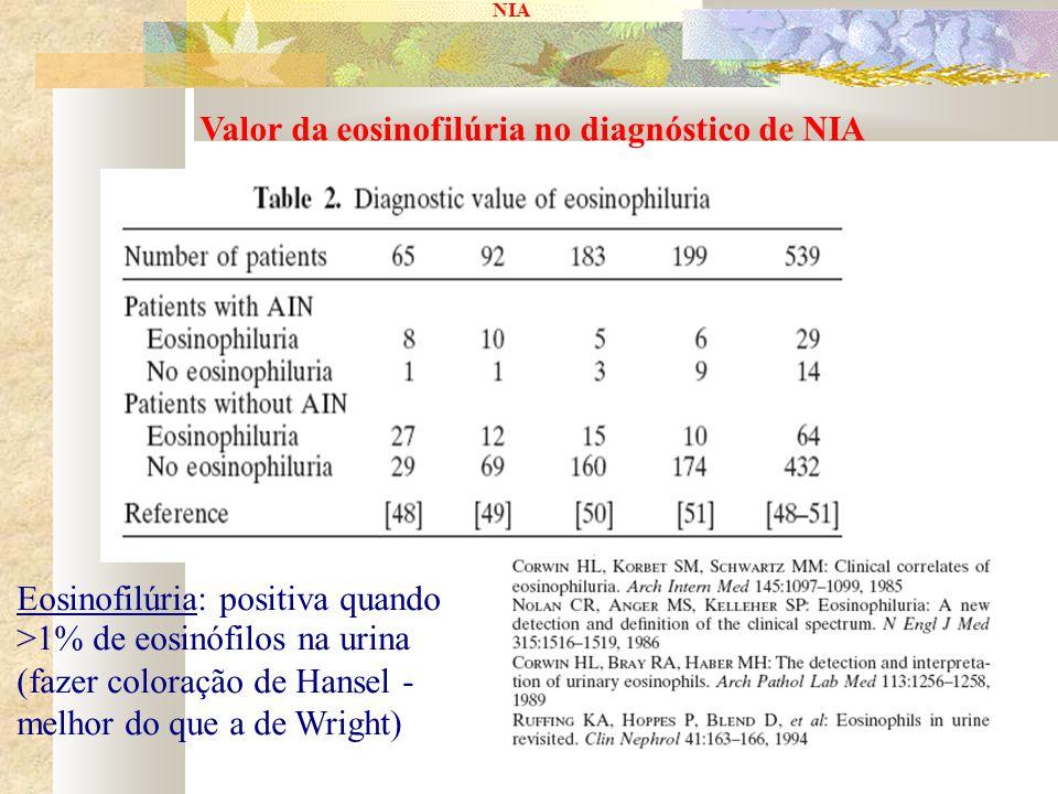 Valor da eosinofilúria no diagnóstico de NIA