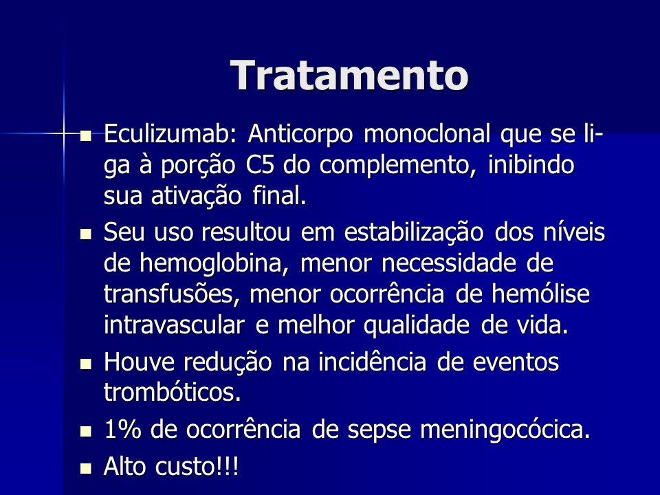 Tratamento Eculizumab: Anticorpo monoclonal que se li-ga à porção C5 do complemento, inibindo sua ativação final.