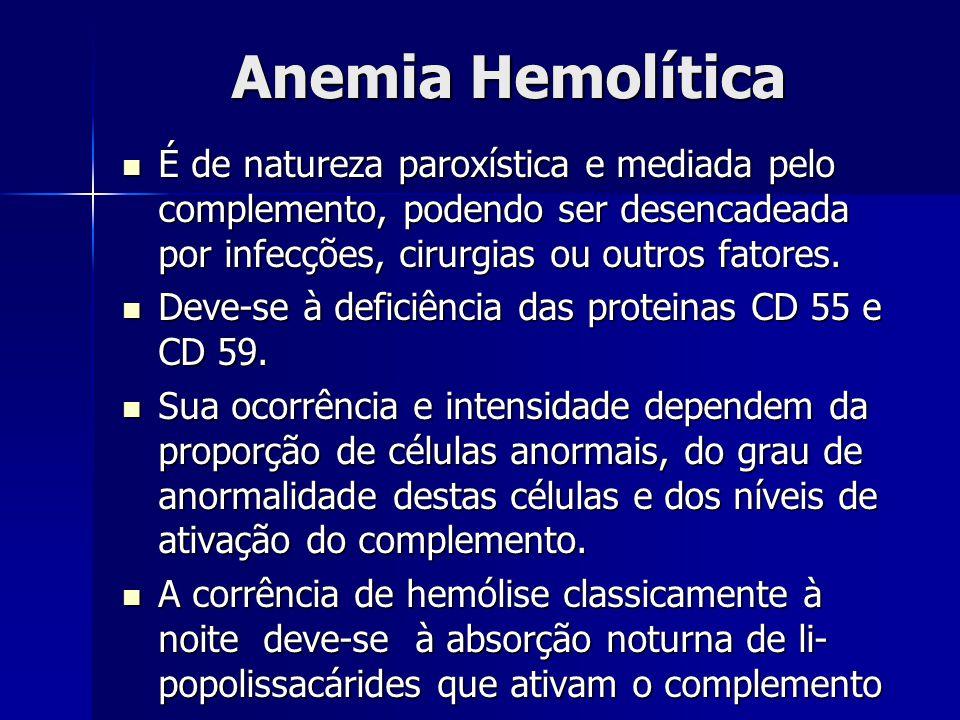 Anemia Hemolítica É de natureza paroxística e mediada pelo complemento, podendo ser desencadeada por infecções, cirurgias ou outros fatores.