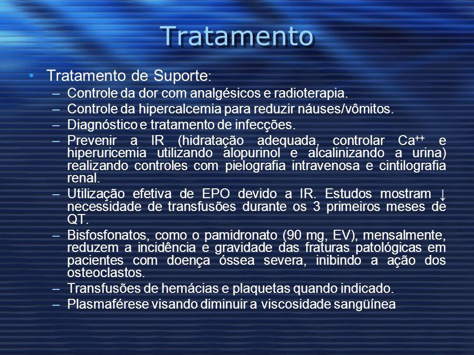 Tratamento Tratamento de Suporte: