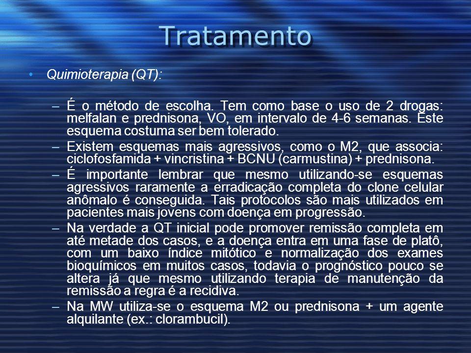 Tratamento Quimioterapia (QT):