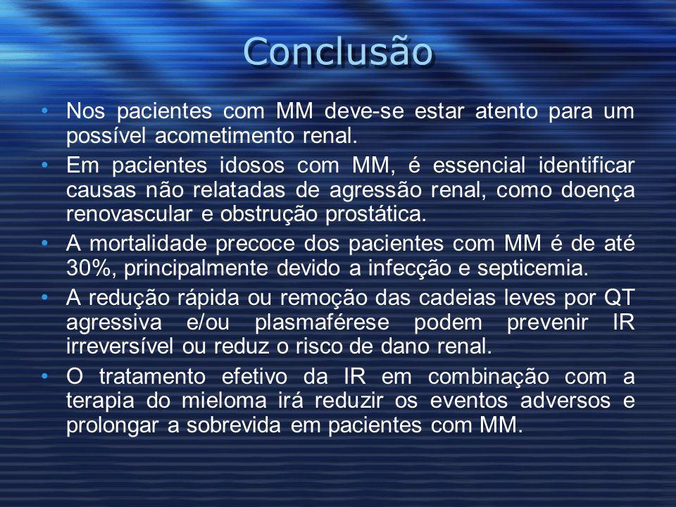 Conclusão Nos pacientes com MM deve-se estar atento para um possível acometimento renal.