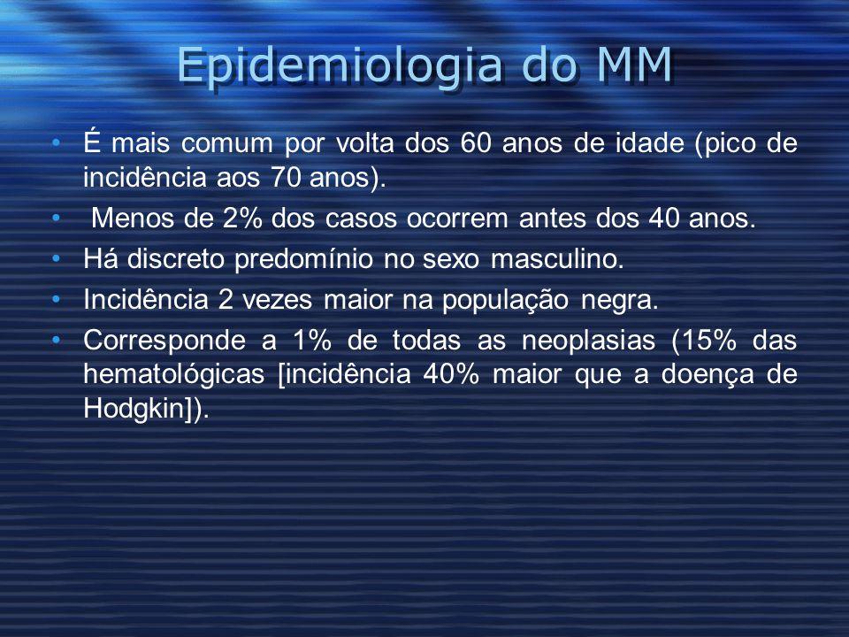 Epidemiologia do MM É mais comum por volta dos 60 anos de idade (pico de incidência aos 70 anos). Menos de 2% dos casos ocorrem antes dos 40 anos.