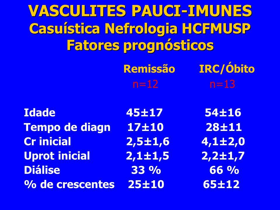 VASCULITES PAUCI-IMUNES Casuística Nefrologia HCFMUSP Fatores prognósticos