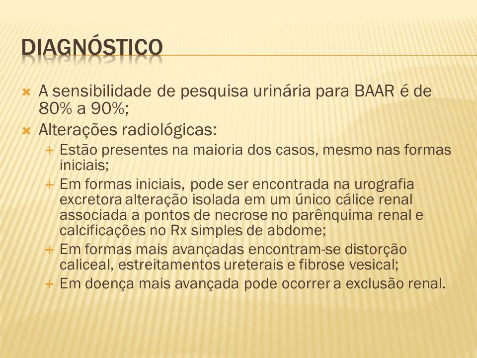 Diagnóstico A sensibilidade de pesquisa urinária para BAAR é de 80% a 90%; Alterações radiológicas: