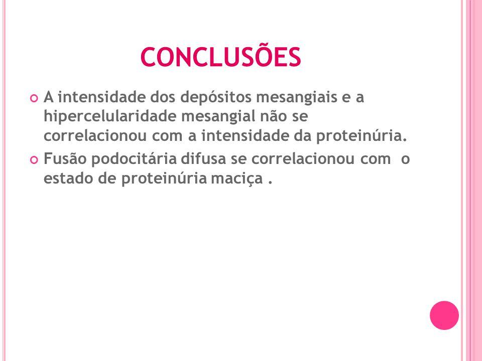 CONCLUSÕES A intensidade dos depósitos mesangiais e a hipercelularidade mesangial não se correlacionou com a intensidade da proteinúria.