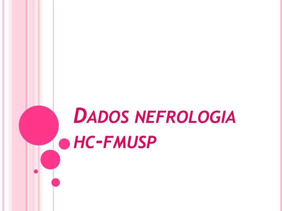 Dados nefrologia hc-fmusp