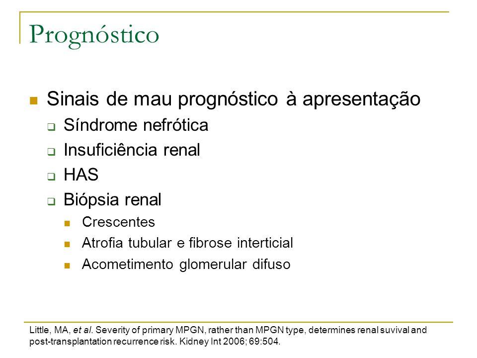 Prognóstico Sinais de mau prognóstico à apresentação