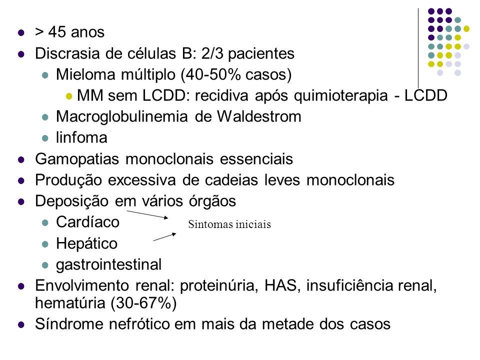 Discrasia de células B: 2/3 pacientes Mieloma múltiplo (40-50% casos)