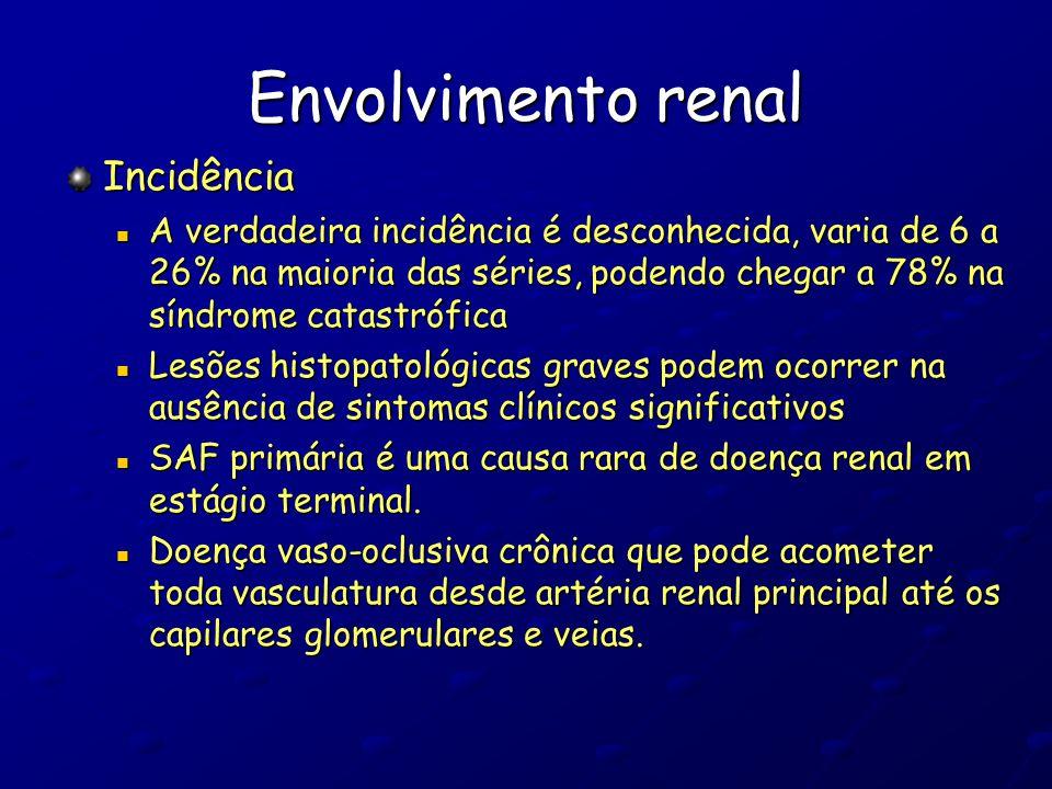Envolvimento renal Incidência