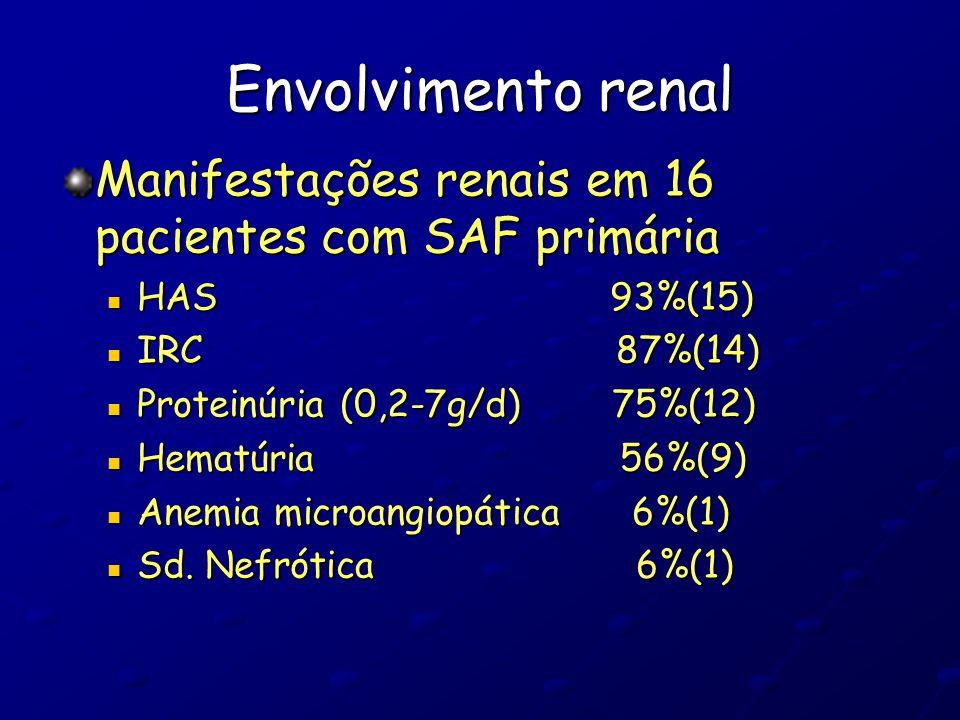 Envolvimento renal Manifestações renais em 16 pacientes com SAF primária. HAS 93%(15)
