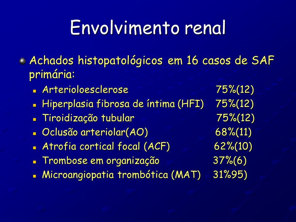 Envolvimento renal Achados histopatológicos em 16 casos de SAF primária: Arterioloesclerose 75%(12)