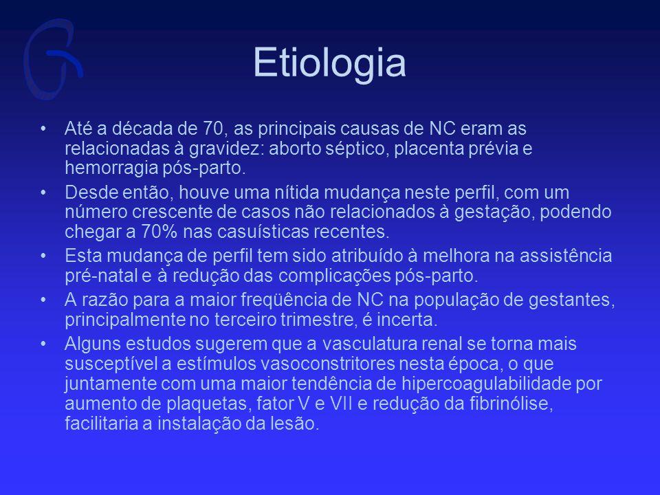 Etiologia Até a década de 70, as principais causas de NC eram as relacionadas à gravidez: aborto séptico, placenta prévia e hemorragia pós-parto.