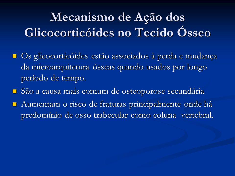 Mecanismo de Ação dos Glicocorticóides no Tecido Ósseo