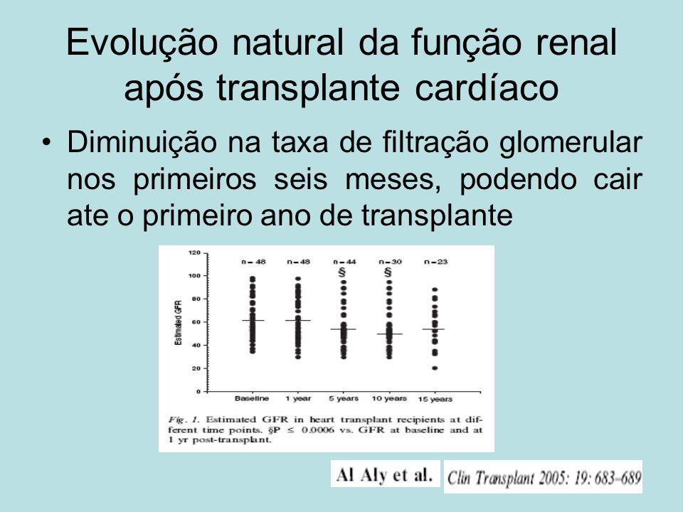 Evolução natural da função renal após transplante cardíaco