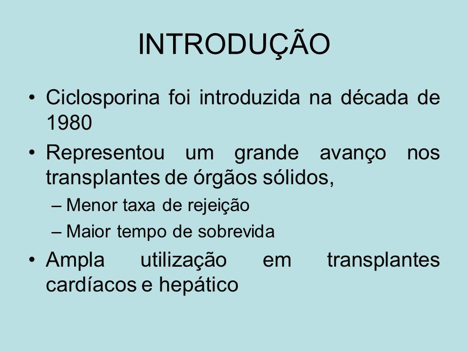 INTRODUÇÃO Ciclosporina foi introduzida na década de 1980