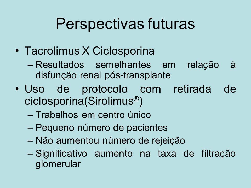 Perspectivas futuras Tacrolimus X Ciclosporina