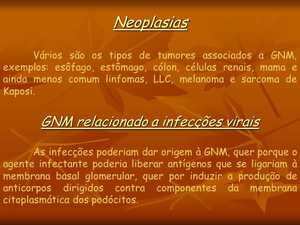 GNM relacionado a infecções virais