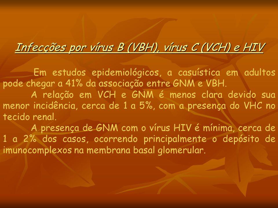 Infecções por vírus B (VBH), vírus C (VCH) e HIV