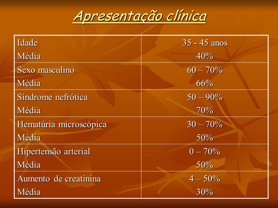 Apresentação clínica Idade Média 35 - 45 anos 40% Sexo masculino
