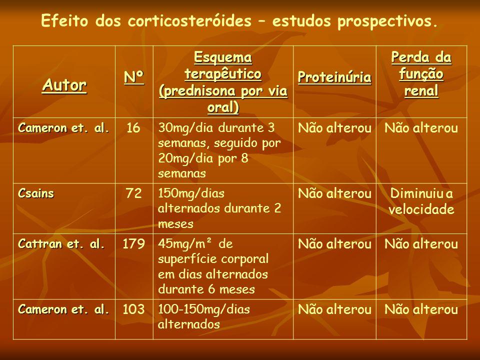 Autor Efeito dos corticosteróides – estudos prospectivos. Nº