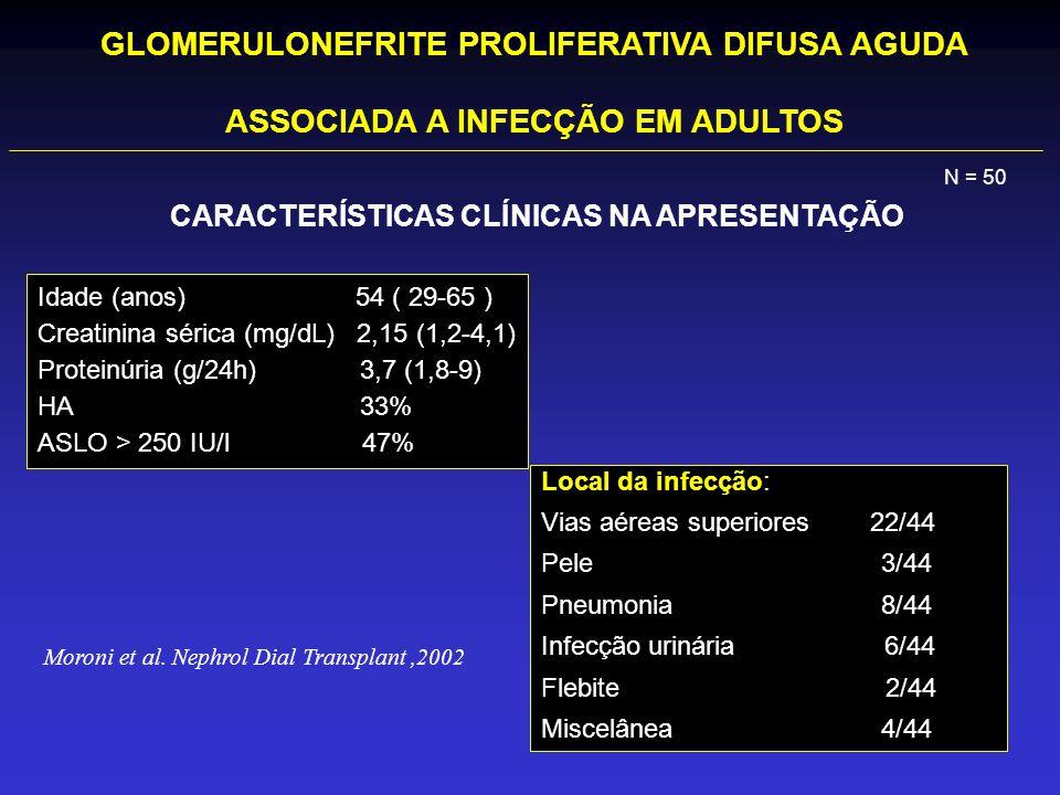 GLOMERULONEFRITE PROLIFERATIVA DIFUSA AGUDA