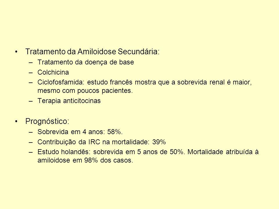 Tratamento da Amiloidose Secundária: