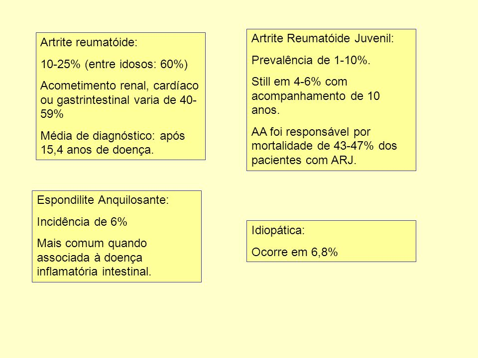 Artrite Reumatóide Juvenil:
