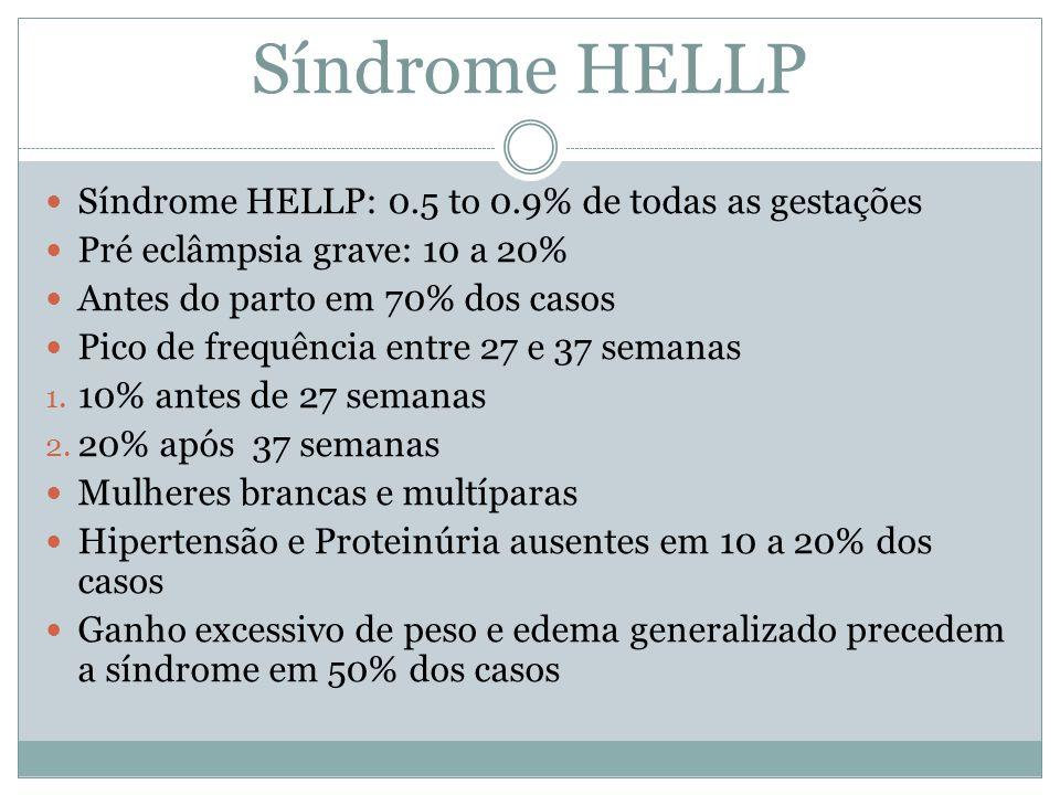Síndrome HELLP Síndrome HELLP: 0.5 to 0.9% de todas as gestações