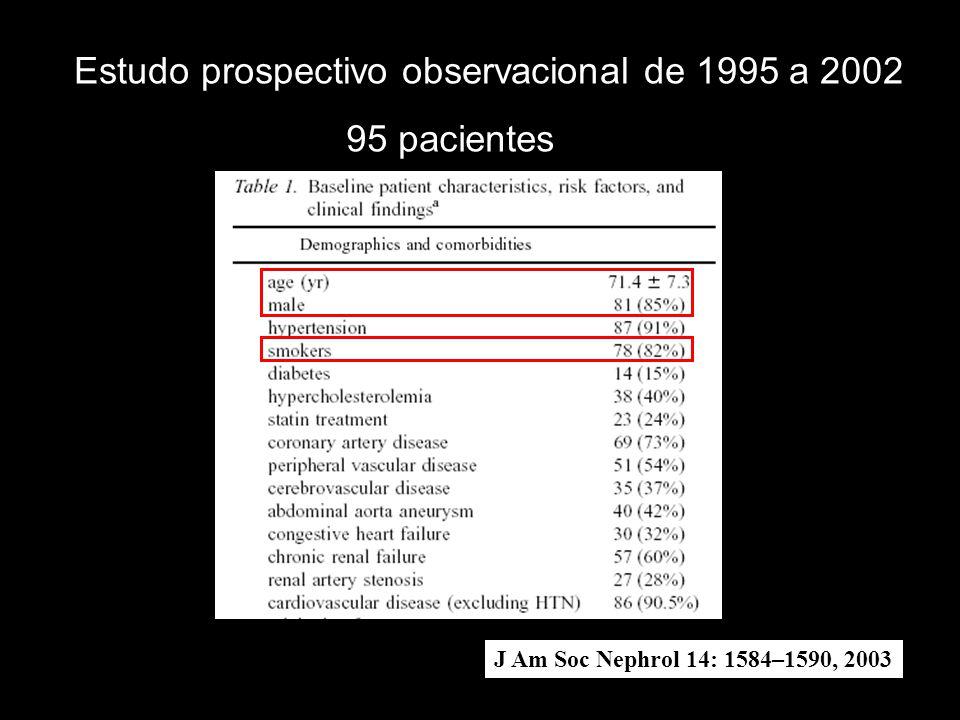Revisão Estudo prospectivo observacional de 1995 a 2002 95 pacientes