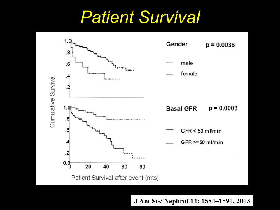 Patient Survival J Am Soc Nephrol 14: 1584–1590, 2003