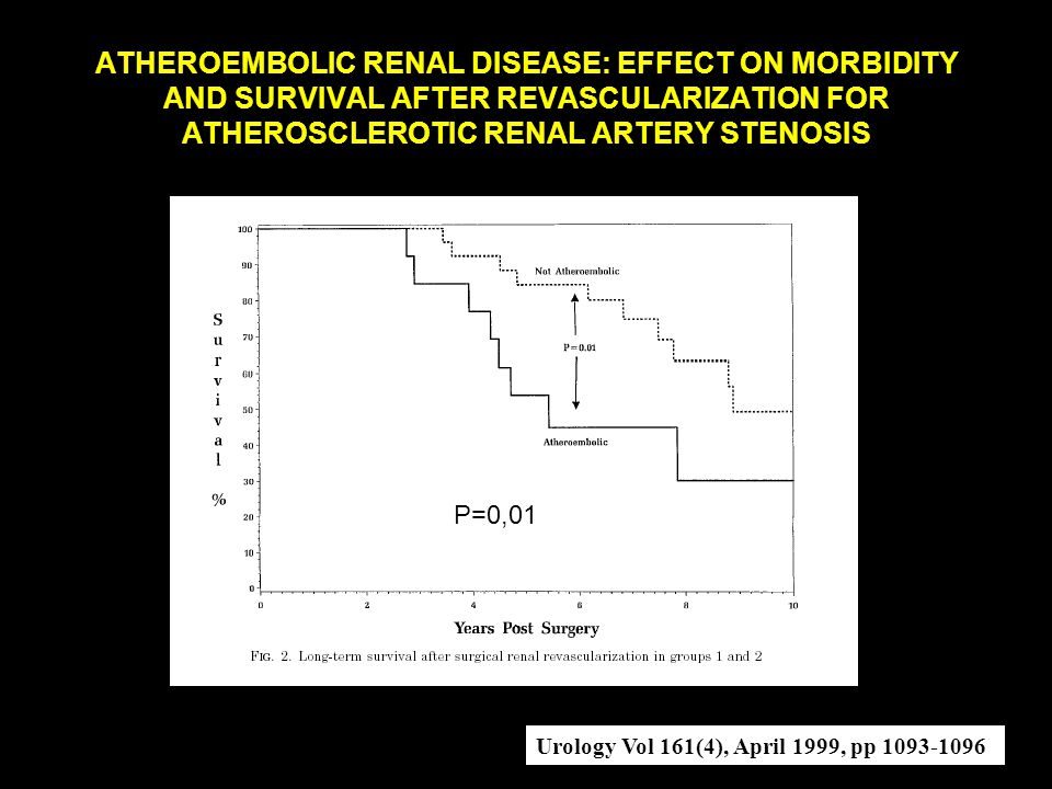 ATHEROEMBOLIC RENAL DISEASE: EFFECT ON MORBIDITY AND SURVIVAL AFTER REVASCULARIZATION FOR ATHEROSCLEROTIC RENAL ARTERY STENOSIS
