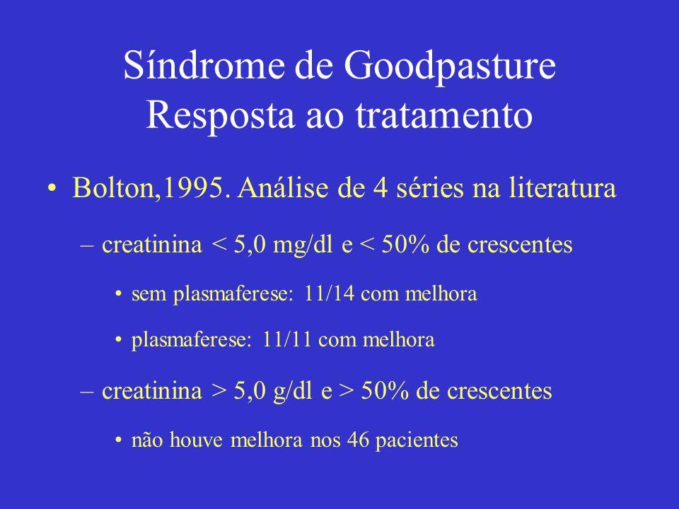 Síndrome de Goodpasture Resposta ao tratamento