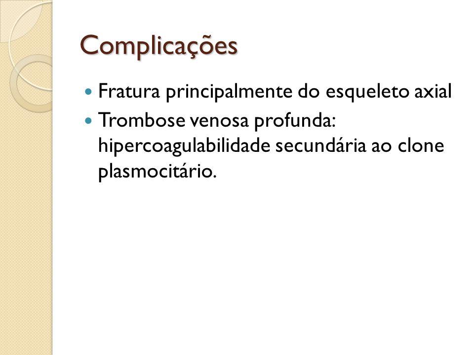 Complicações Fratura principalmente do esqueleto axial