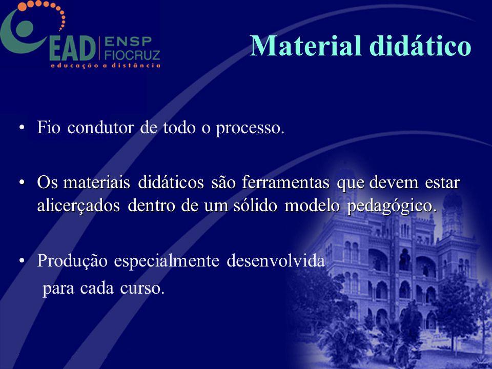 Material didático Fio condutor de todo o processo.