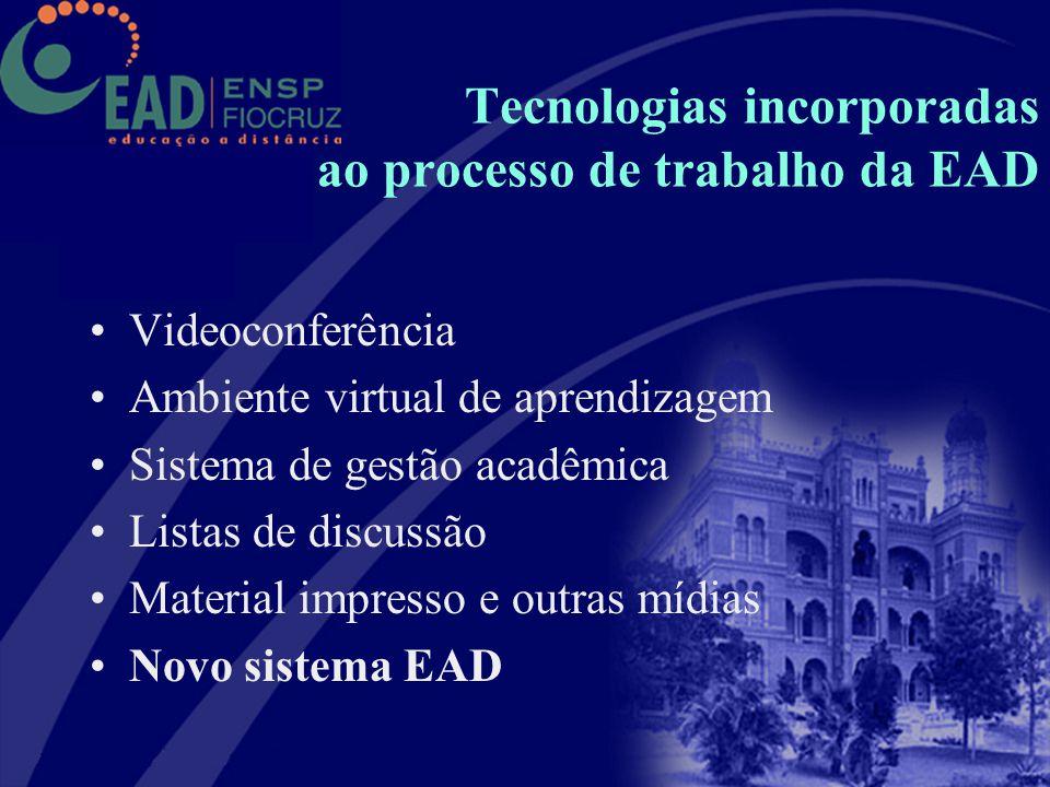 Tecnologias incorporadas ao processo de trabalho da EAD