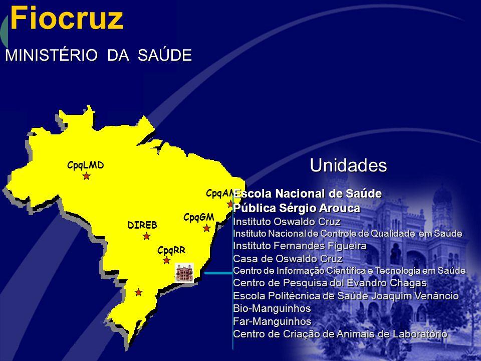 Fiocruz Unidades MINISTÉRIO DA SAÚDE Escola Nacional de Saúde
