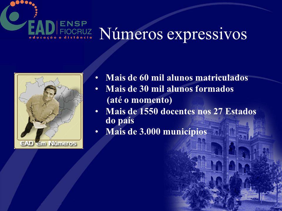 Números expressivos Mais de 60 mil alunos matriculados