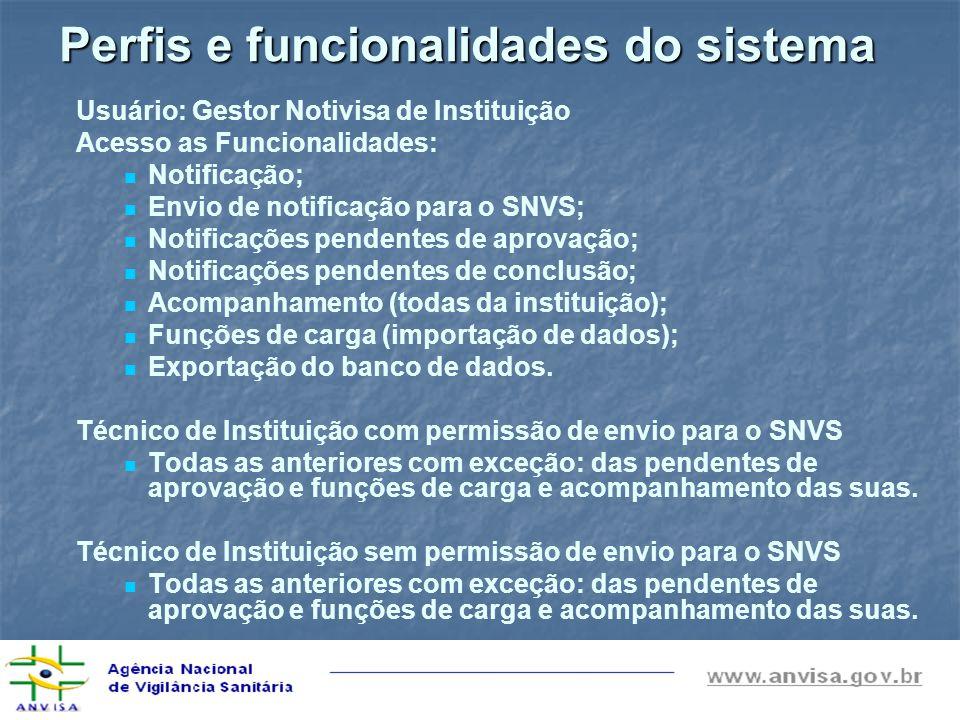 Perfis e funcionalidades do sistema