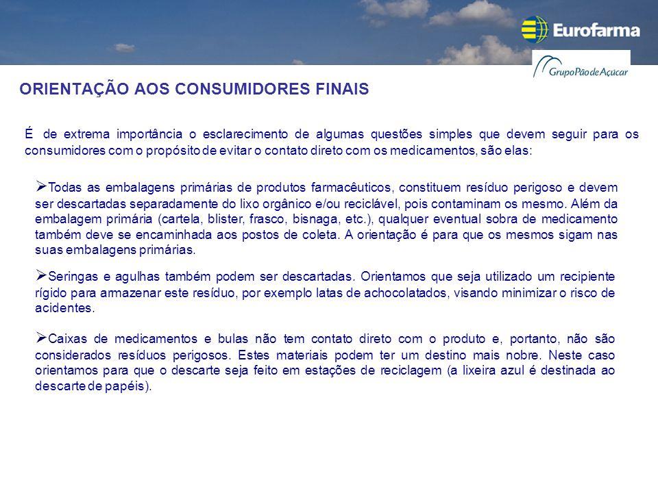 ORIENTAÇÃO AOS CONSUMIDORES FINAIS