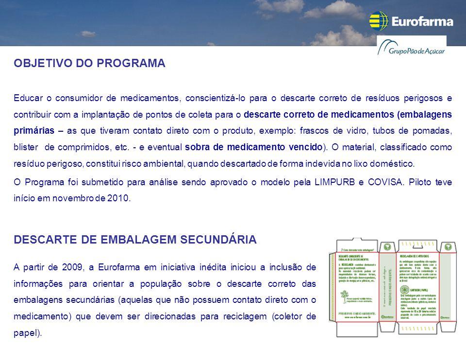 DESCARTE DE EMBALAGEM SECUNDÁRIA