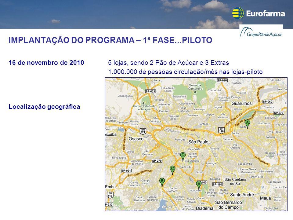 IMPLANTAÇÃO DO PROGRAMA – 1ª FASE...PILOTO