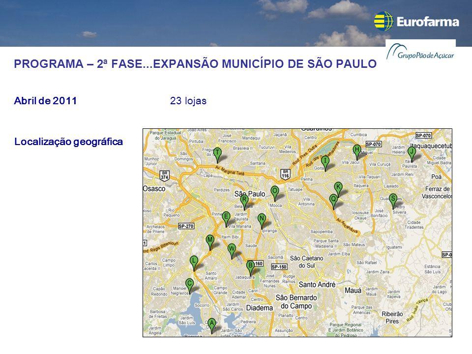 PROGRAMA – 2ª FASE...EXPANSÃO MUNICÍPIO DE SÃO PAULO