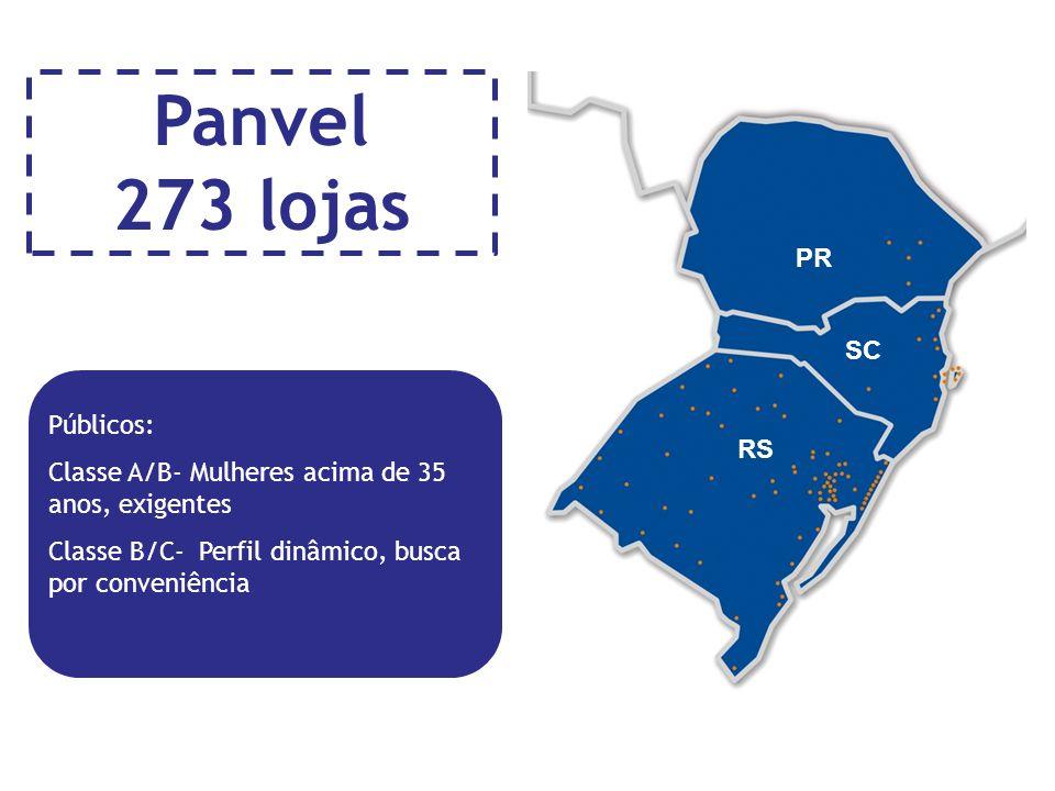 Panvel 273 lojas PR PR SC Públicos:
