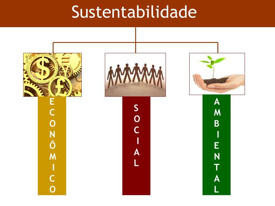 Sustentabilidade E C O N Ô M I A M B I E N T L S O C I A L
