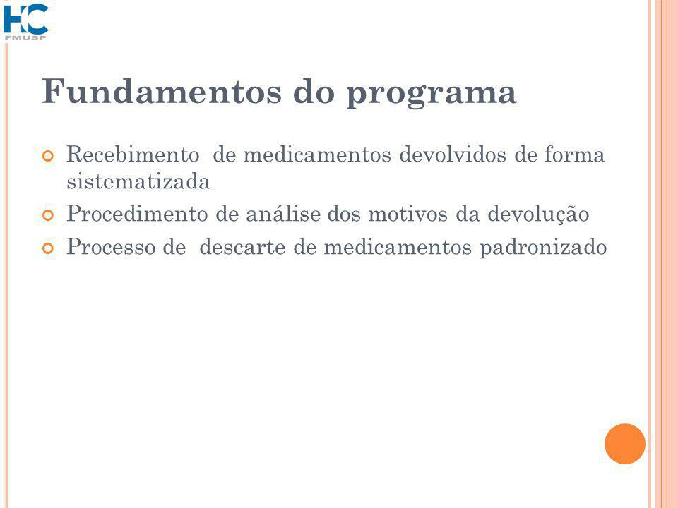 Fundamentos do programa