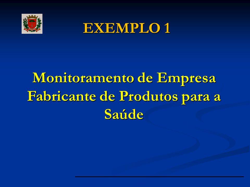 Monitoramento de Empresa Fabricante de Produtos para a Saúde