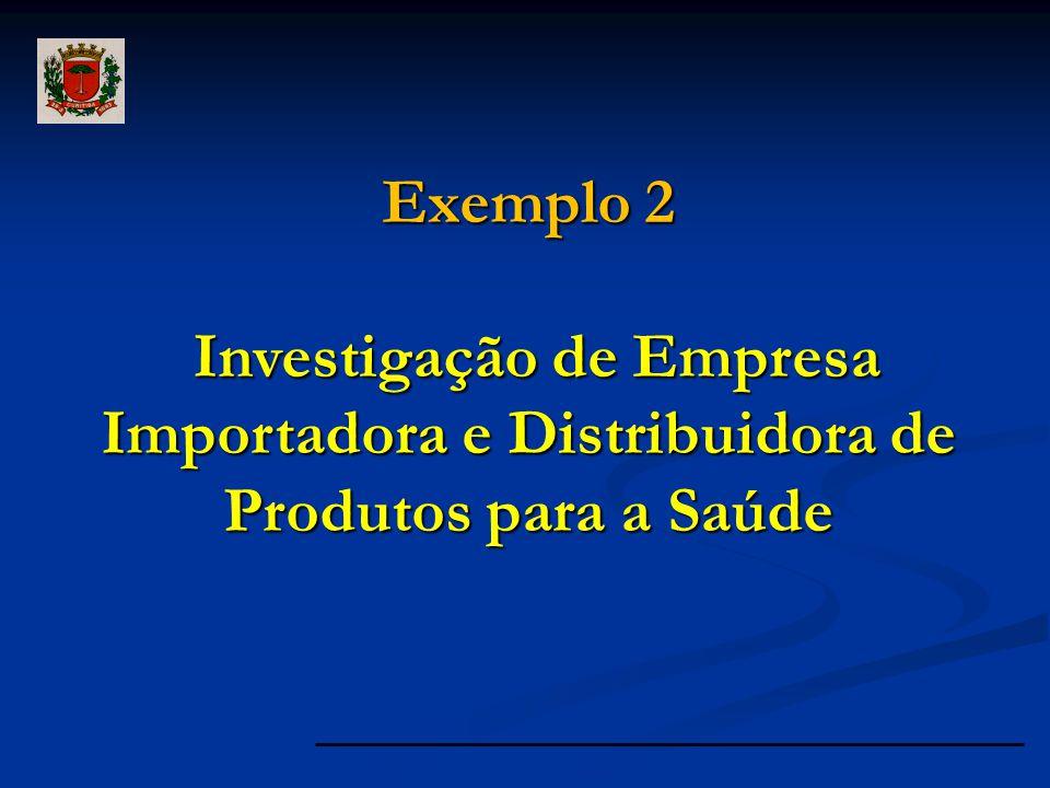 Exemplo 2 Investigação de Empresa Importadora e Distribuidora de Produtos para a Saúde