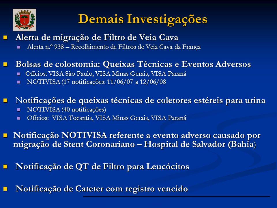 Demais Investigações Alerta de migração de Filtro de Veia Cava