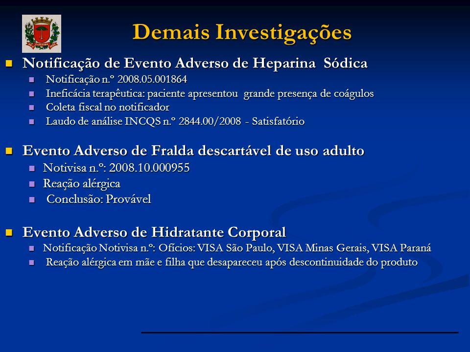 Demais Investigações Notificação de Evento Adverso de Heparina Sódica